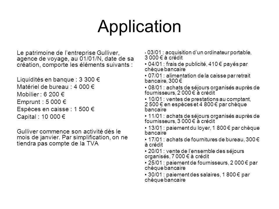 Application Le patrimoine de lentreprise Gulliver, agence de voyage, au 01/01/N, date de sa création, comporte les éléments suivants : Liquidités en b