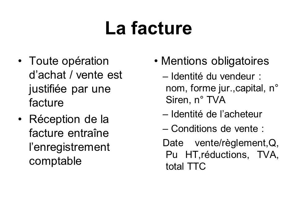 La facture Toute opération dachat / vente est justifiée par une facture Réception de la facture entraîne lenregistrement comptable Mentions obligatoir