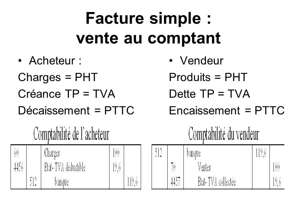 Facture simple : vente au comptant Acheteur : Charges = PHT Créance TP = TVA Décaissement = PTTC Vendeur Produits = PHT Dette TP = TVA Encaissement =