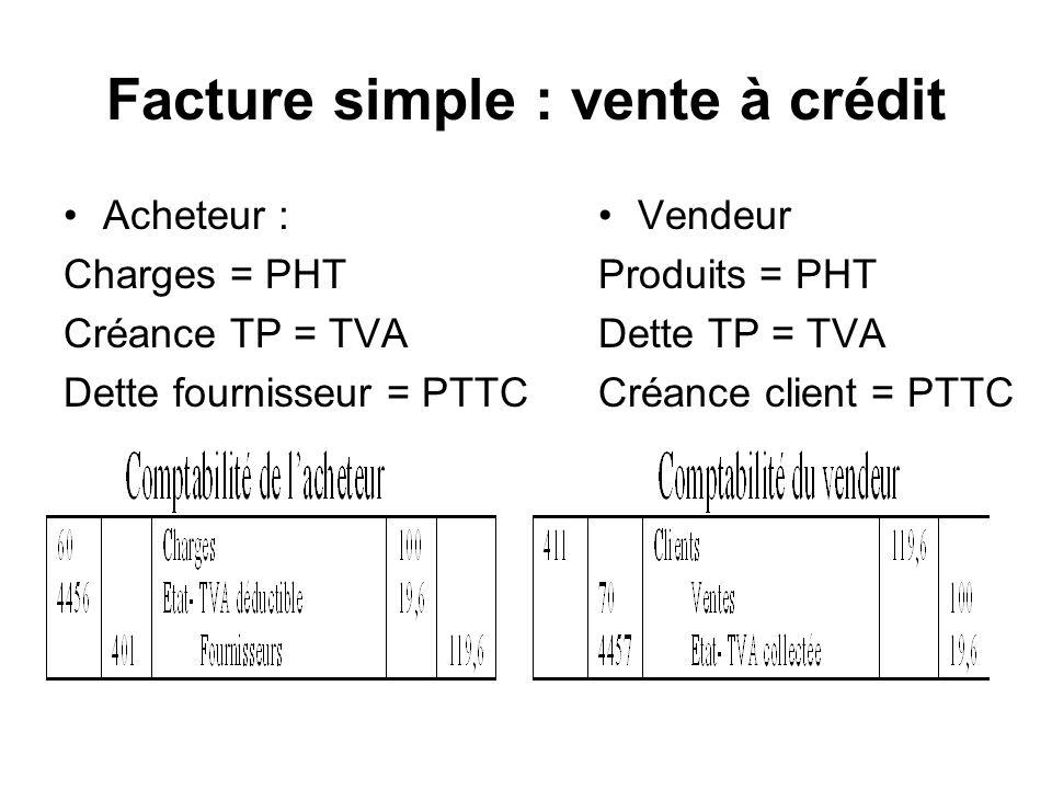 Facture simple : vente à crédit Acheteur : Charges = PHT Créance TP = TVA Dette fournisseur = PTTC Vendeur Produits = PHT Dette TP = TVA Créance clien