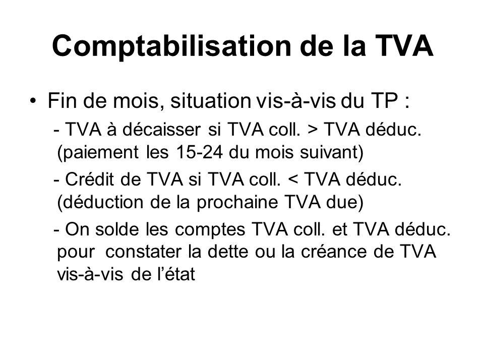 Comptabilisation de la TVA Fin de mois, situation vis-à-vis du TP : - TVA à décaisser si TVA coll. > TVA déduc. (paiement les 15-24 du mois suivant) -