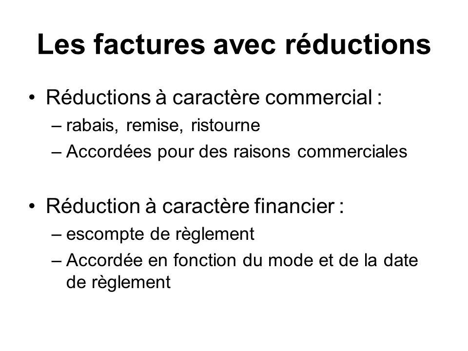 Les factures avec réductions Réductions à caractère commercial : –rabais, remise, ristourne –Accordées pour des raisons commerciales Réduction à carac