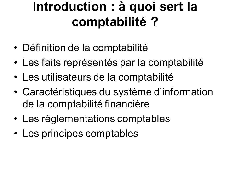 Introduction : à quoi sert la comptabilité ? Définition de la comptabilité Les faits représentés par la comptabilité Les utilisateurs de la comptabili