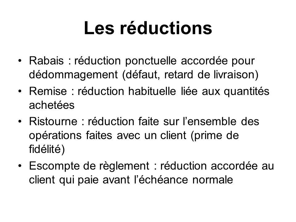 Les réductions Rabais : réduction ponctuelle accordée pour dédommagement (défaut, retard de livraison) Remise : réduction habituelle liée aux quantité