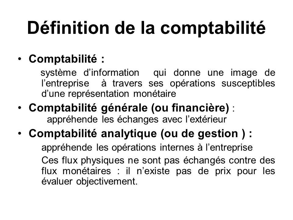 Définition de la comptabilité Comptabilité : système dinformation qui donne une image de lentreprise à travers ses opérations susceptibles dune représ