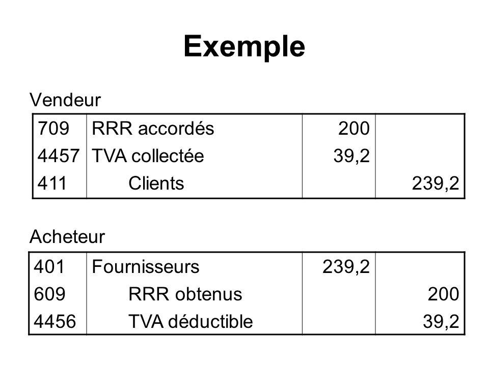 Exemple Vendeur Acheteur 709 4457 411 RRR accordés TVA collectée Clients 200 39,2 239,2 401 609 4456 Fournisseurs RRR obtenus TVA déductible 239,2 200