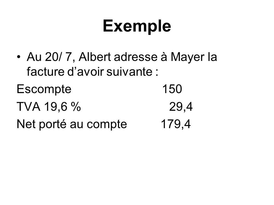 Exemple Au 20/ 7, Albert adresse à Mayer la facture davoir suivante : Escompte 150 TVA 19,6 % 29,4 Net porté au compte 179,4