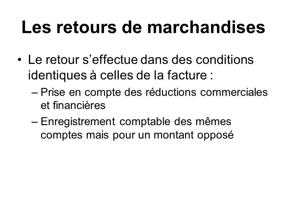 Les retours de marchandises Le retour seffectue dans des conditions identiques à celles de la facture : –Prise en compte des réductions commerciales e