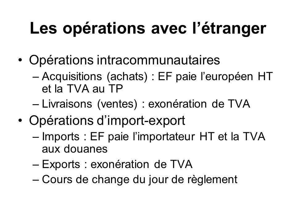 Les opérations avec létranger Opérations intracommunautaires –Acquisitions (achats) : EF paie leuropéen HT et la TVA au TP –Livraisons (ventes) : exon