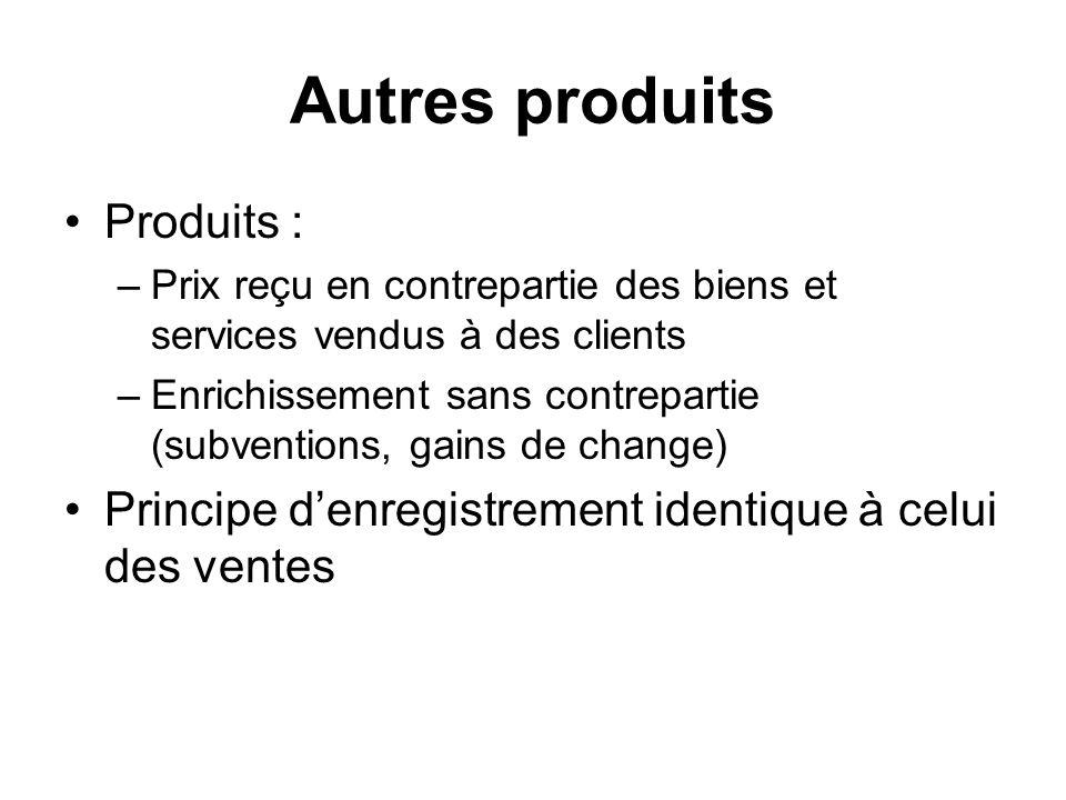 Autres produits Produits : –Prix reçu en contrepartie des biens et services vendus à des clients –Enrichissement sans contrepartie (subventions, gains