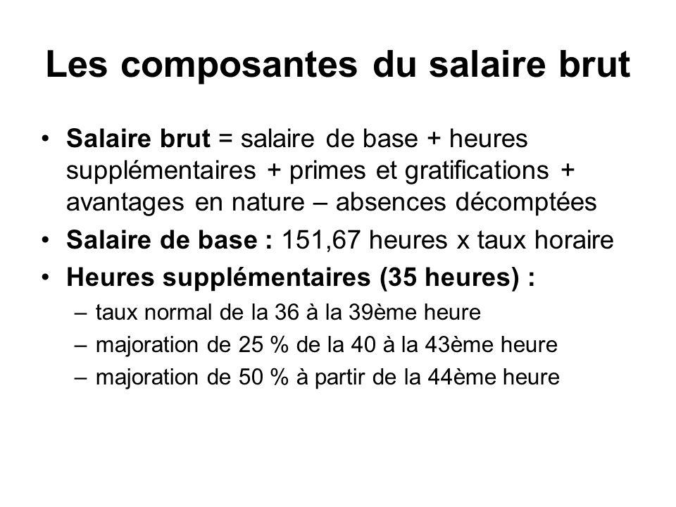Les composantes du salaire brut Salaire brut = salaire de base + heures supplémentaires + primes et gratifications + avantages en nature – absences dé