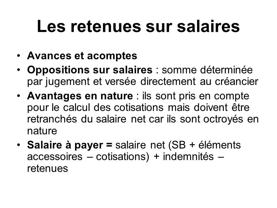 Les retenues sur salaires Avances et acomptes Oppositions sur salaires : somme déterminée par jugement et versée directement au créancier Avantages en