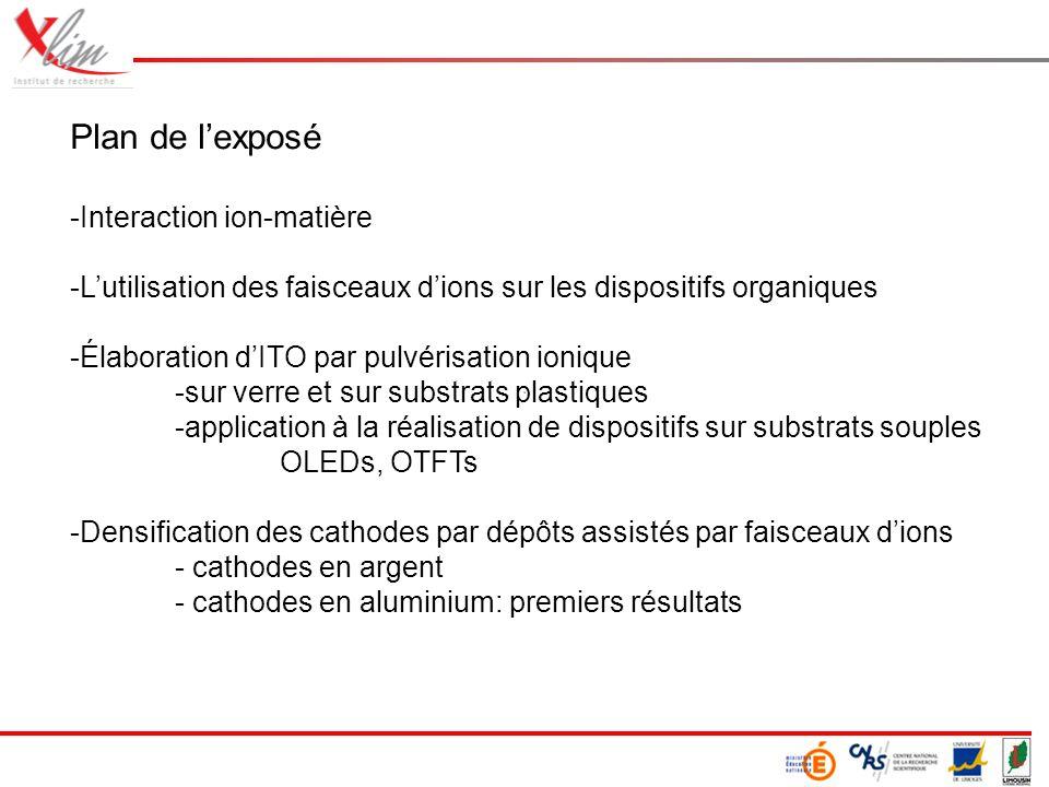 Plan de lexposé -Interaction ion-matière -Lutilisation des faisceaux dions sur les dispositifs organiques -Élaboration dITO par pulvérisation ionique -sur verre et sur substrats plastiques -application à la réalisation de dispositifs sur substrats souples OLEDs, OTFTs -Densification des cathodes par dépôts assistés par faisceaux dions - cathodes en argent - cathodes en aluminium: premiers résultats