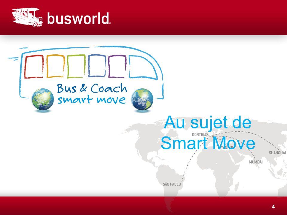 Quest-ce que Smart Move.