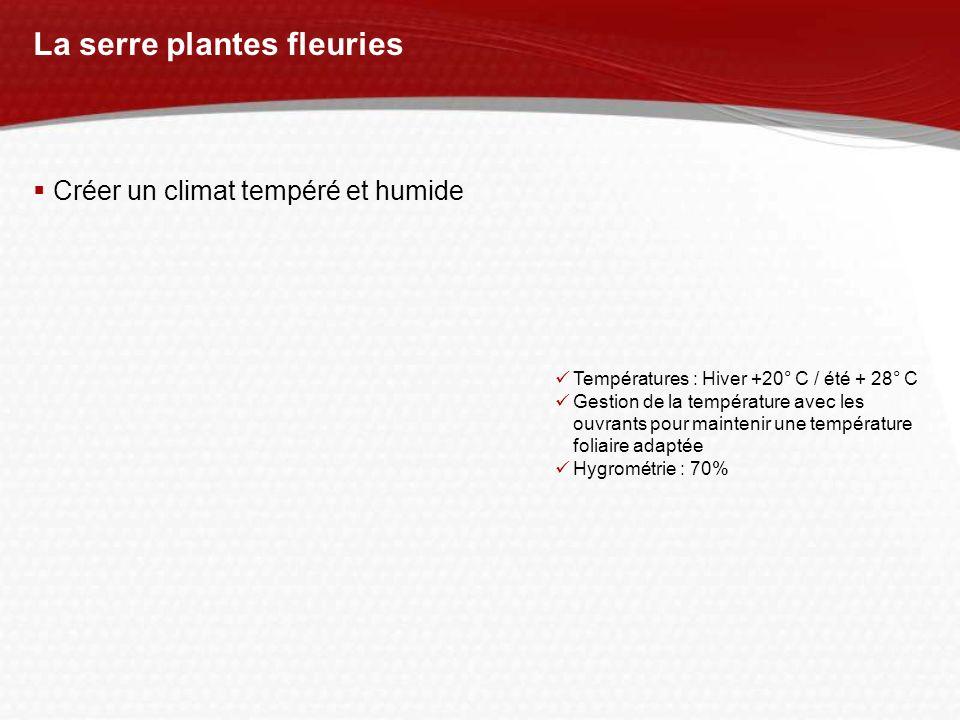 La serre plantes fleuries Créer un climat tempéré et humide Températures : Hiver +20° C / été + 28° C Gestion de la température avec les ouvrants pour