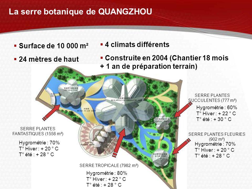 La serre botanique de QUANGZHOU 4 climats différents Construite en 2004 (Chantier 18 mois + 1 an de préparation terrain) Surface de 10 000 m² 24 mètre