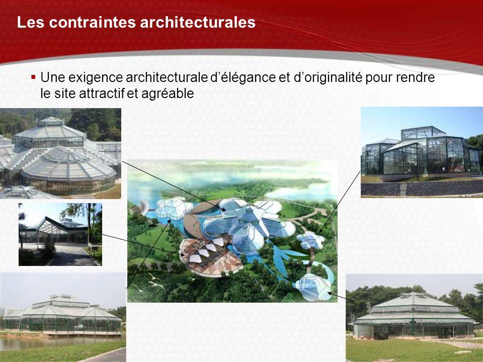 YOUR LOGO Les contraintes architecturales Une exigence architecturale délégance et doriginalité pour rendre le site attractif et agréable
