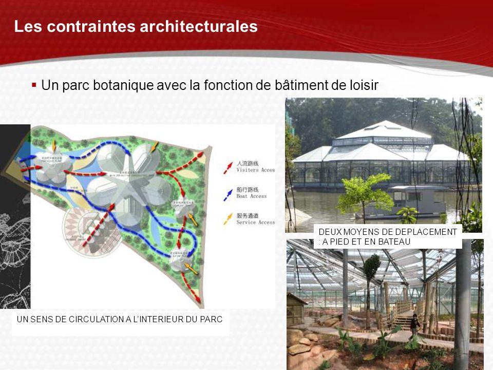 YOUR LOGO Les contraintes architecturales Un parc botanique avec la fonction de bâtiment de loisir UN SENS DE CIRCULATION A LINTERIEUR DU PARC DEUX MO