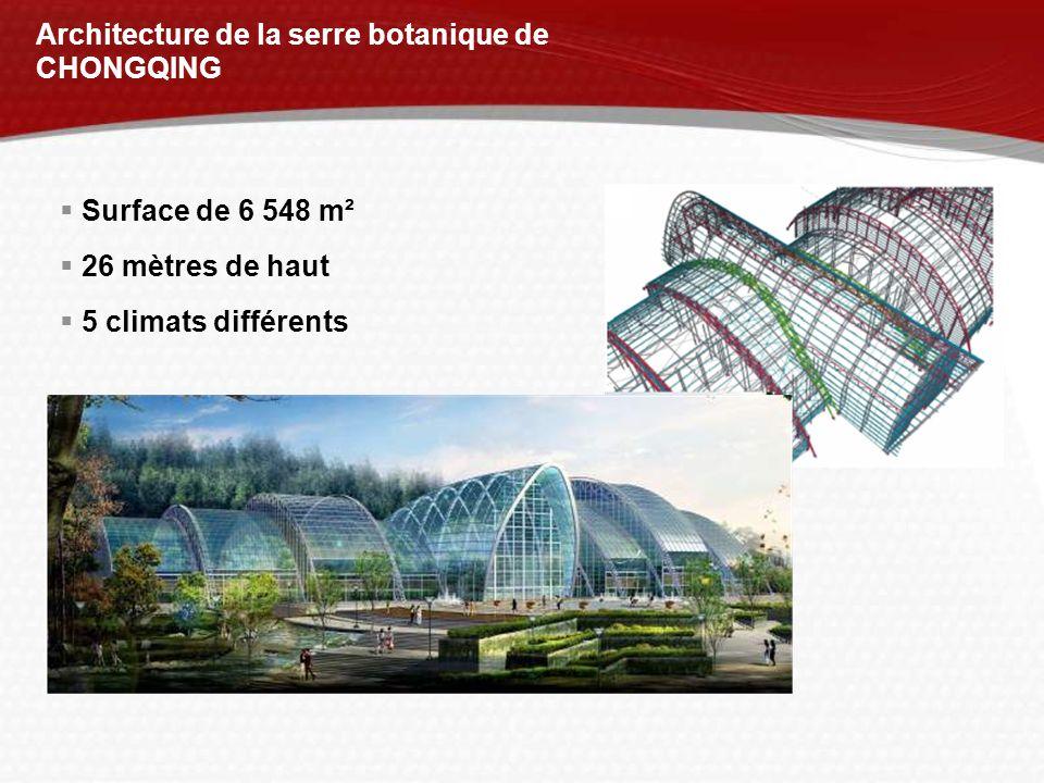 Architecture de la serre botanique de CHONGQING Surface de 6 548 m² 26 mètres de haut 5 climats différents