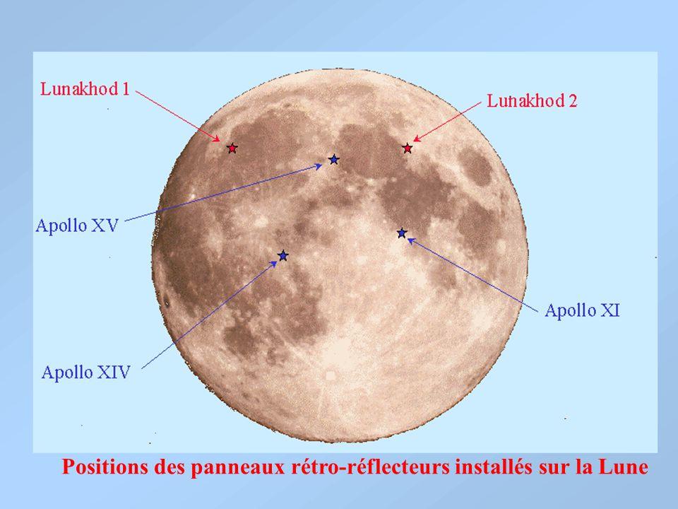 Positions des panneaux rétro-réflecteurs installés sur la Lune