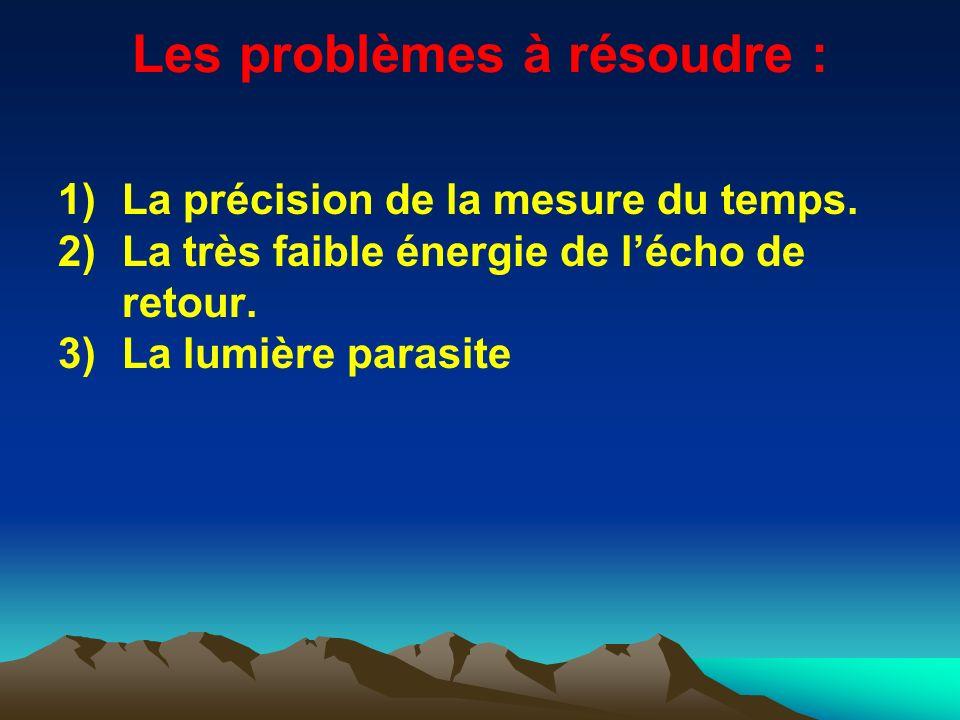 Les problèmes à résoudre : 1)La précision de la mesure du temps. 2)La très faible énergie de lécho de retour. 3)La lumière parasite