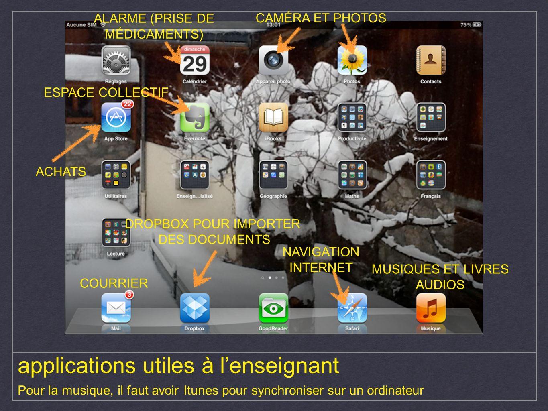 applications utiles à lenseignant Pour la musique, il faut avoir Itunes pour synchroniser sur un ordinateur DROPBOX POUR IMPORTER DES DOCUMENTS MUSIQU