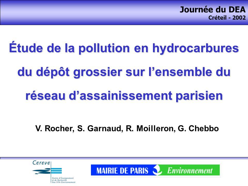 Journée du DEA - 2002 Étude de la pollution en hydrocarbures du dépôt grossier sur lensemble du réseau dassainissement parisien Journée du DEA Créteil - 2002 V.