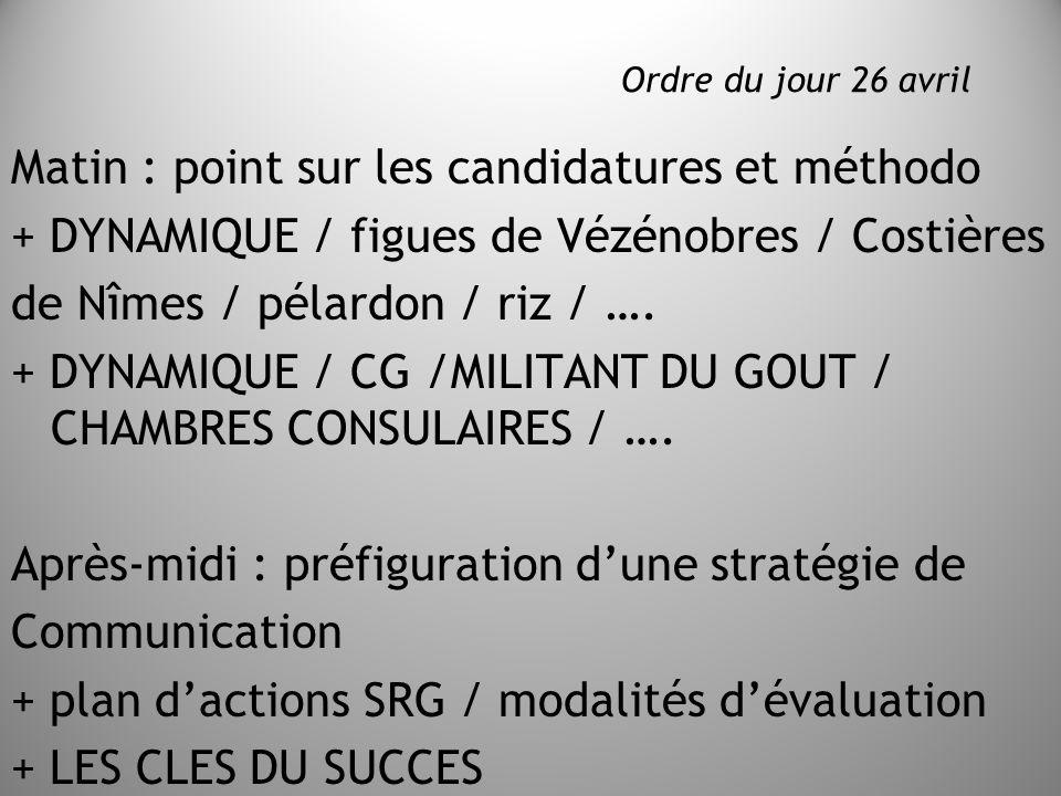 Ordre du jour 26 avril Matin : point sur les candidatures et méthodo + DYNAMIQUE / figues de Vézénobres / Costières de Nîmes / pélardon / riz / …. + D