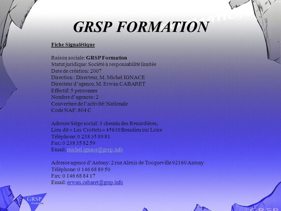GRSP FORMATION Lhabilitation BC UNE FORMATION OBLIGATOIRE LE PROGRAMME Exposé et discussions étayés de textes illustrés par diapositives et films, comportant une mise en application pratique.