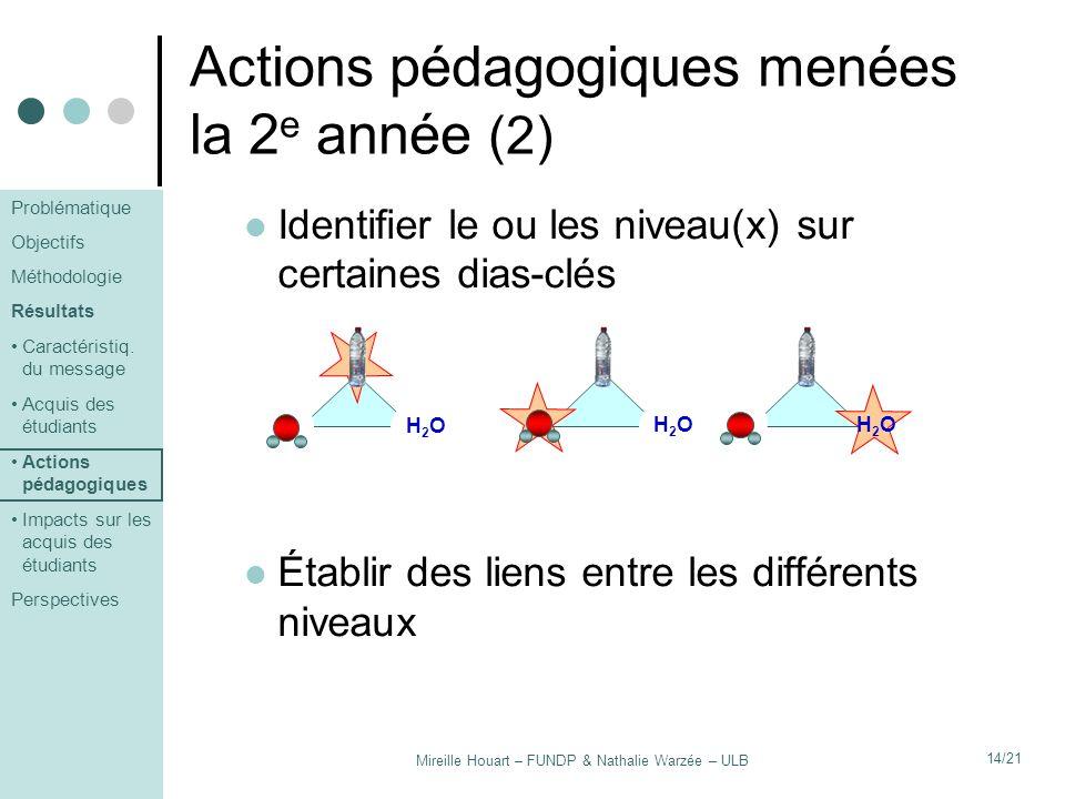 Mireille Houart – FUNDP & Nathalie Warzée – ULB 14/21 Actions pédagogiques menées la 2 e année (2) Identifier le ou les niveau(x) sur certaines dias-c