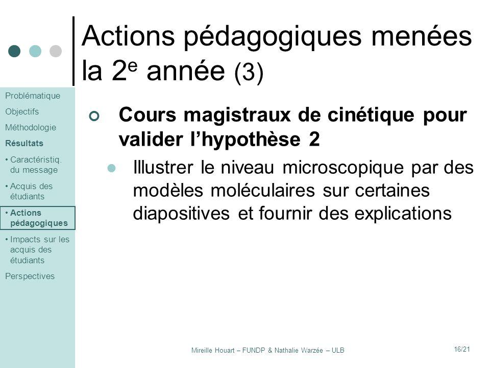 Mireille Houart – FUNDP & Nathalie Warzée – ULB 16/21 Actions pédagogiques menées la 2 e année (3) Cours magistraux de cinétique pour valider lhypothè
