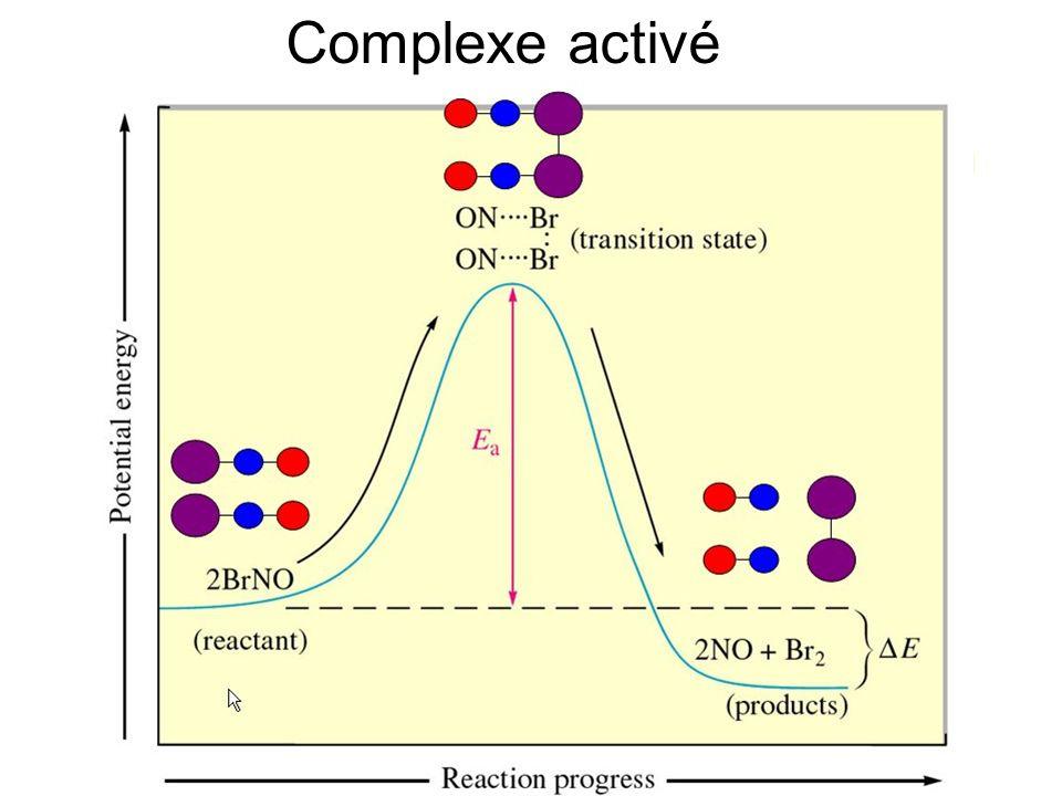 Mécanisme réactionnel – complexe activé - intermédiaire – étape déterminante Réactifs O3O3 O 2 + O O + O3O + O3 O 2 + O 2 Produits intermédiaire Complexe activé LENT RAPIDE