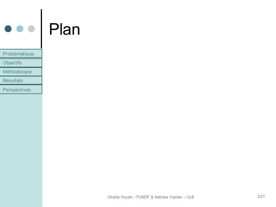 Mireille Houart – FUNDP & Nathalie Warzée – ULB 2/21 Plan Problématique Objectifs Méthodologie Résultats Perspectives