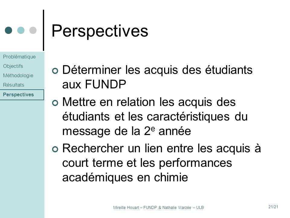 Mireille Houart – FUNDP & Nathalie Warzée – ULB 21/21 Perspectives Déterminer les acquis des étudiants aux FUNDP Mettre en relation les acquis des étu
