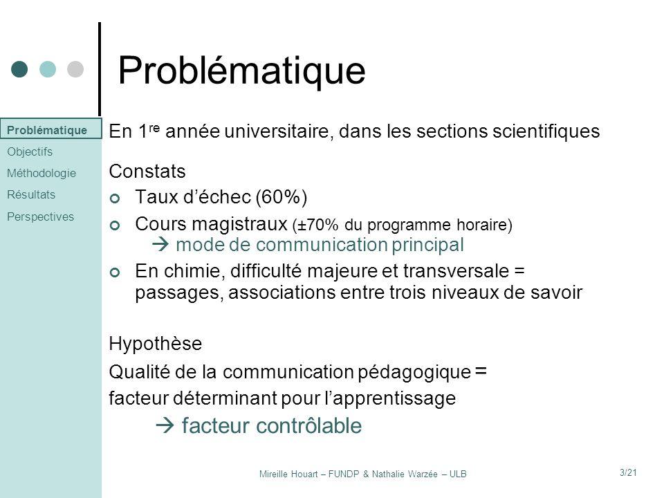 Mireille Houart – FUNDP & Nathalie Warzée – ULB 3/21 Problématique En 1 re année universitaire, dans les sections scientifiques Constats Taux déchec (