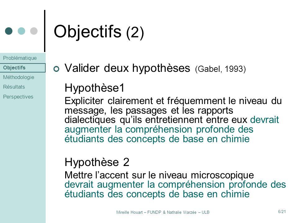 Mireille Houart – FUNDP & Nathalie Warzée – ULB 6/21 Objectifs (2) Valider deux hypothèses (Gabel, 1993) Hypothèse1 Expliciter clairement et fréquemme