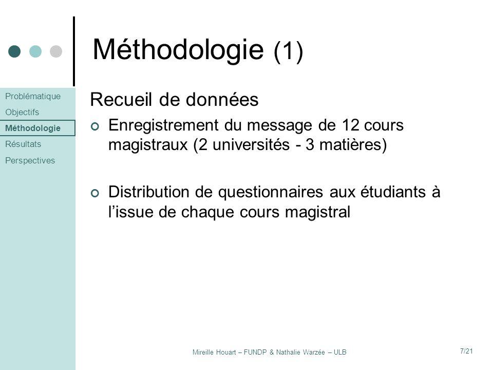 Mireille Houart – FUNDP & Nathalie Warzée – ULB 7/21 Méthodologie (1) Recueil de données Enregistrement du message de 12 cours magistraux (2 universit