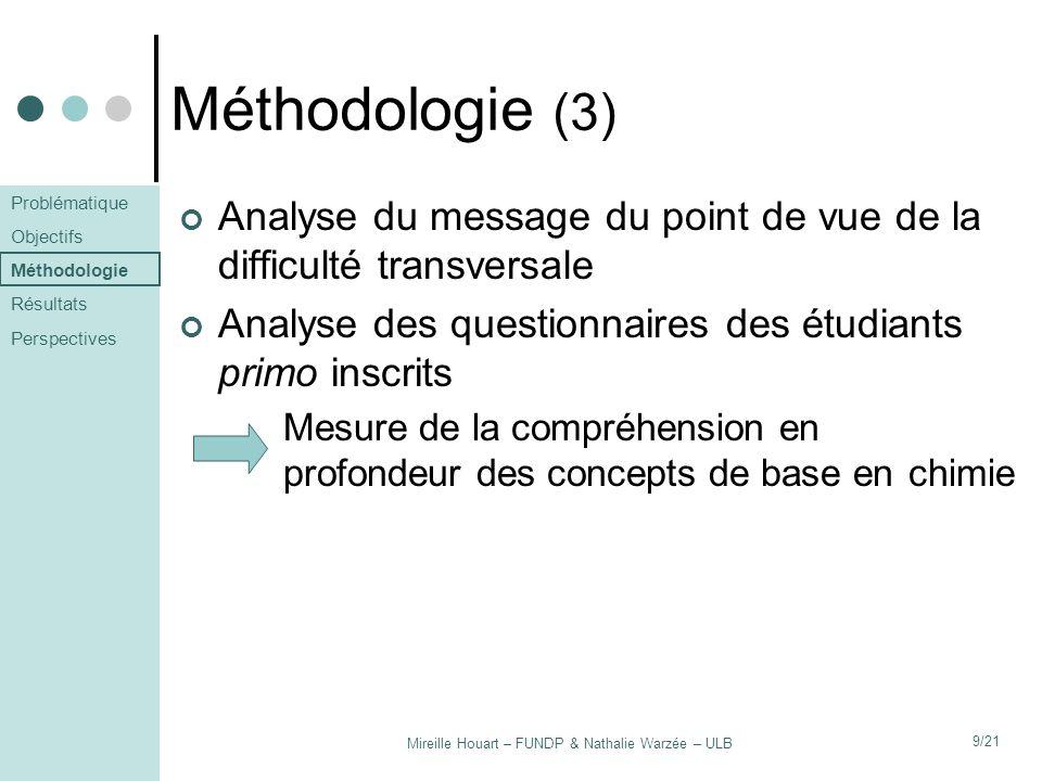 Mireille Houart – FUNDP & Nathalie Warzée – ULB 9/21 Méthodologie (3) Analyse du message du point de vue de la difficulté transversale Analyse des que