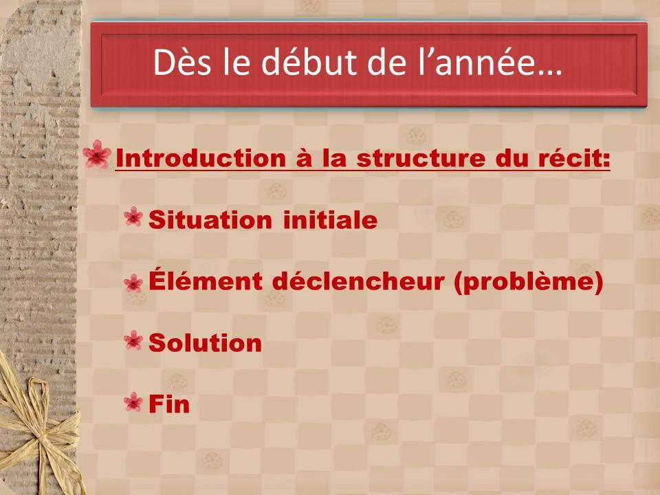 Dès le début de lannée:Dès le début de lannée… Introduction à la structure du récit: Situation initiale Élément déclencheur (problème) Solution Fin