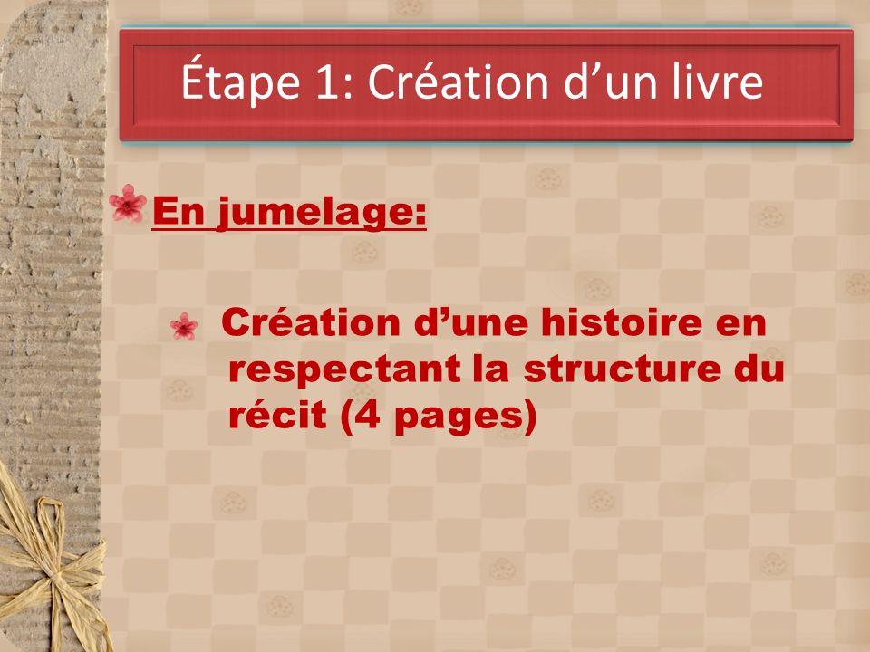 Mars-AvrilÉtape 1: Création dun livre En jumelage: Création dune histoire en respectant la structure du récit (4 pages)