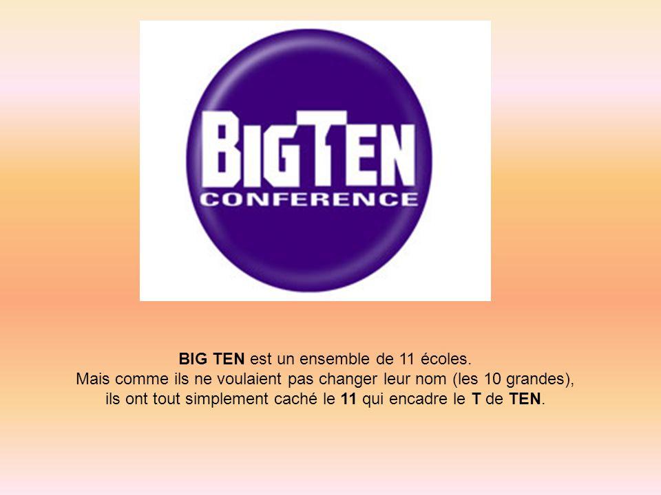 BIG TEN est un ensemble de 11 écoles. Mais comme ils ne voulaient pas changer leur nom (les 10 grandes), ils ont tout simplement caché le 11 qui encad
