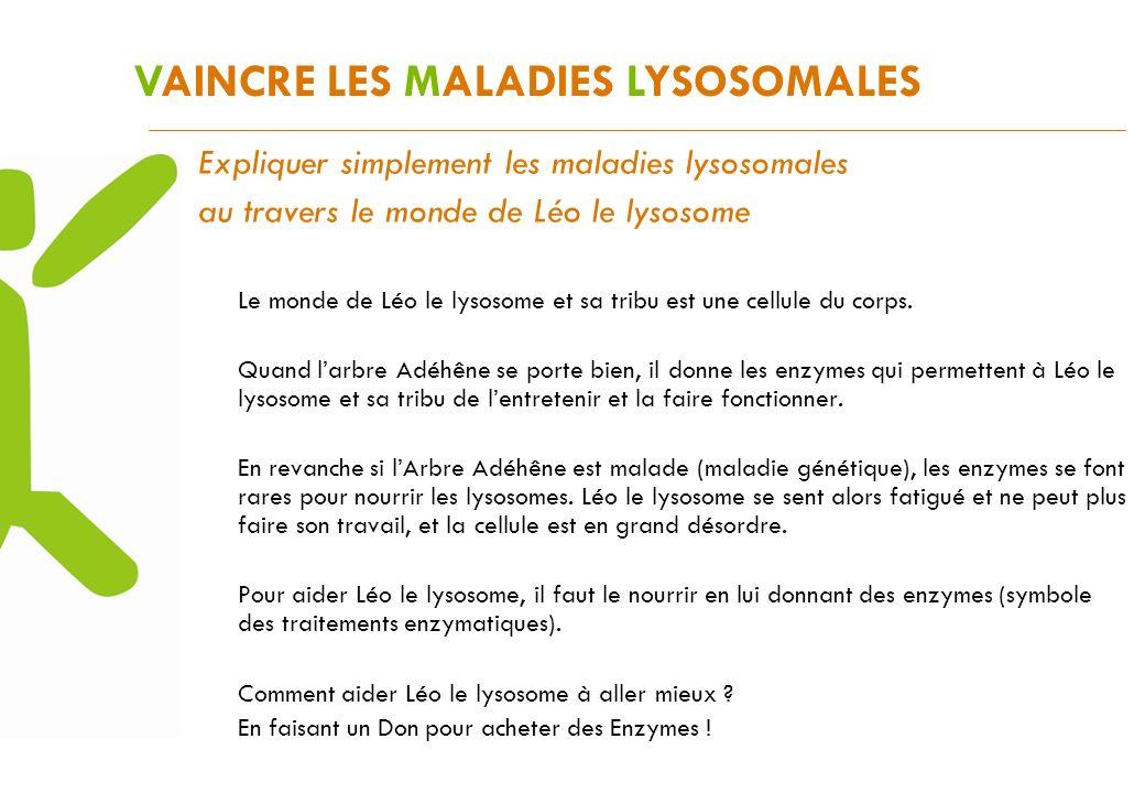 VAINCRE LES MALADIES LYSOSOMALES Expliquer simplement les maladies lysosomales au travers le monde de Léo le lysosome Le monde de Léo le lysosome et s