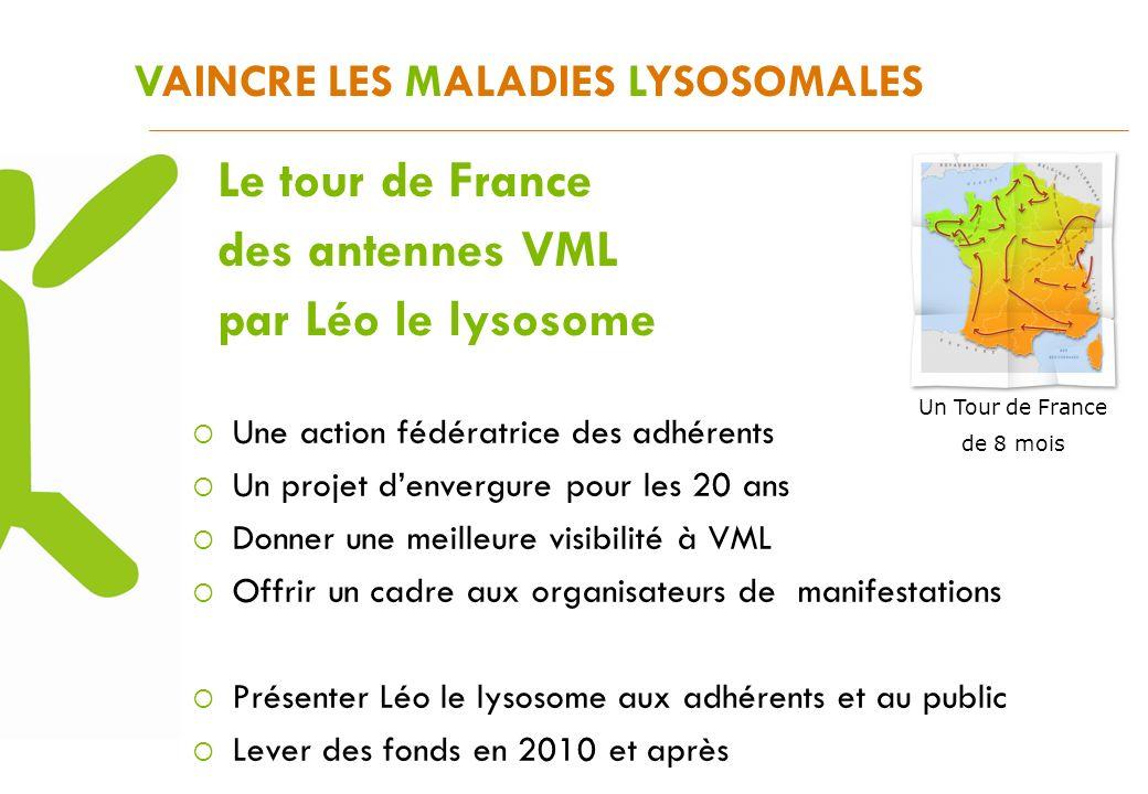 VAINCRE LES MALADIES LYSOSOMALES Une action fédératrice des adhérents Un projet denvergure pour les 20 ans Donner une meilleure visibilité à VML Offri