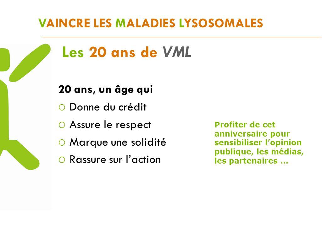 20 ans, un âge qui Donne du crédit Assure le respect Marque une solidité Rassure sur laction VAINCRE LES MALADIES LYSOSOMALES Les 20 ans de VML Profit