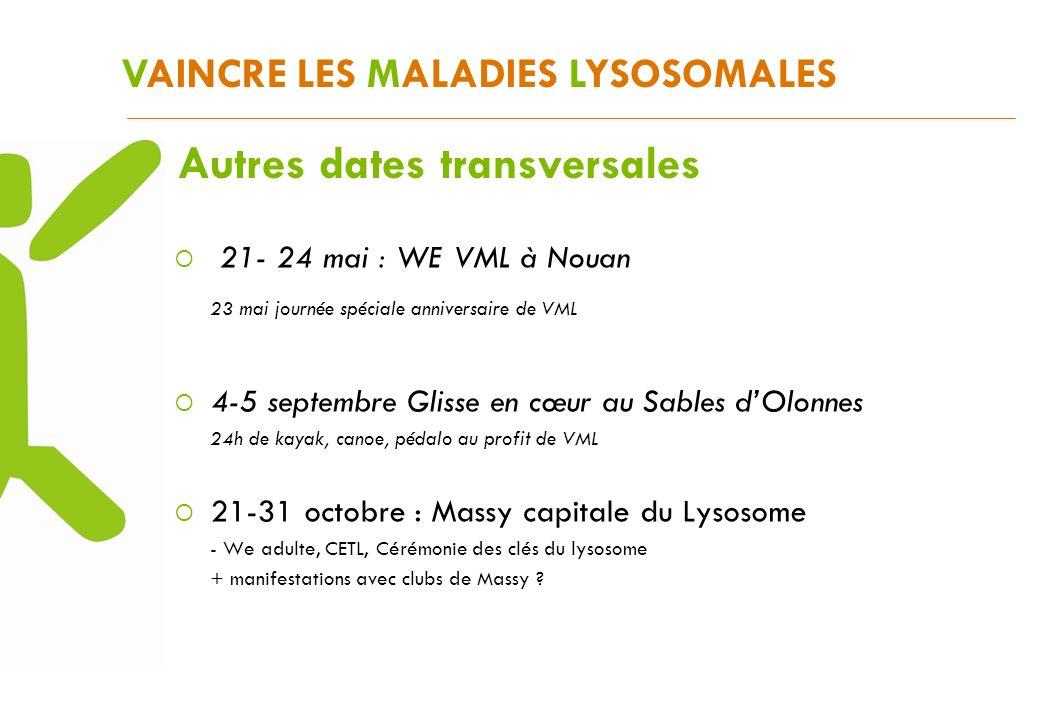 VAINCRE LES MALADIES LYSOSOMALES Autres dates transversales 21- 24 mai : WE VML à Nouan 23 mai journée spéciale anniversaire de VML 4-5 septembre Glis
