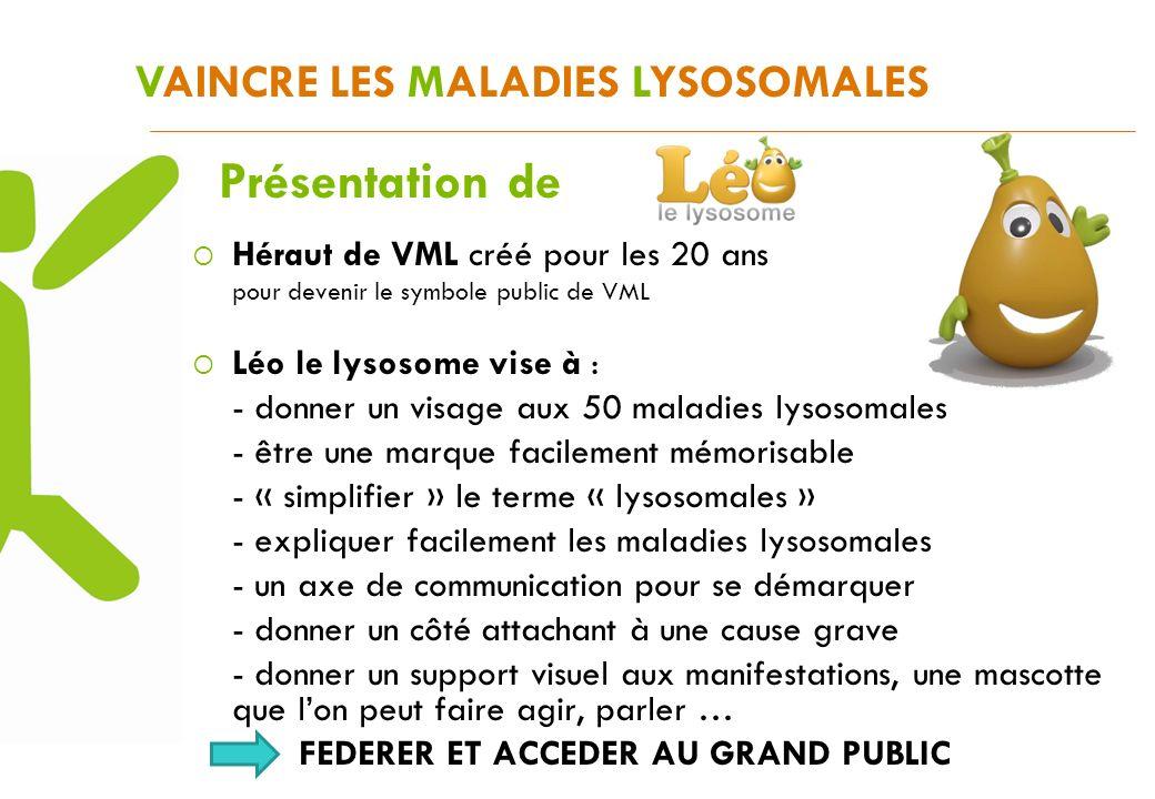 Héraut de VML créé pour les 20 ans pour devenir le symbole public de VML Léo le lysosome vise à : - donner un visage aux 50 maladies lysosomales - êtr