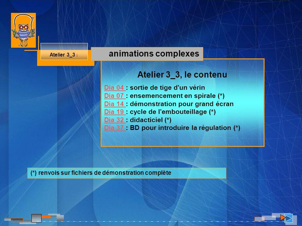 Atelier 3_3, le contenu Dia 04 Dia 04 : sortie de tige d'un vérin Dia 07 : ensemencement en spirale (*) Dia 14 : démonstration pour grand écran Dia 19