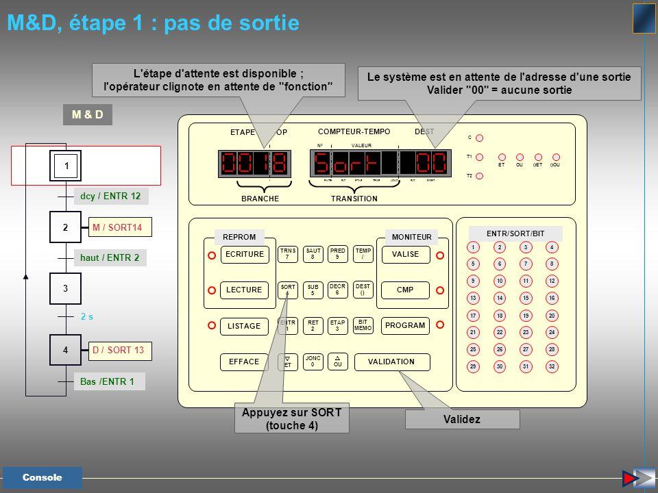 M&D, étape 1 : pas de sortie Appuyez sur SORT (touche 4) L'étape d'attente est disponible ; l'opérateur clignote en attente de