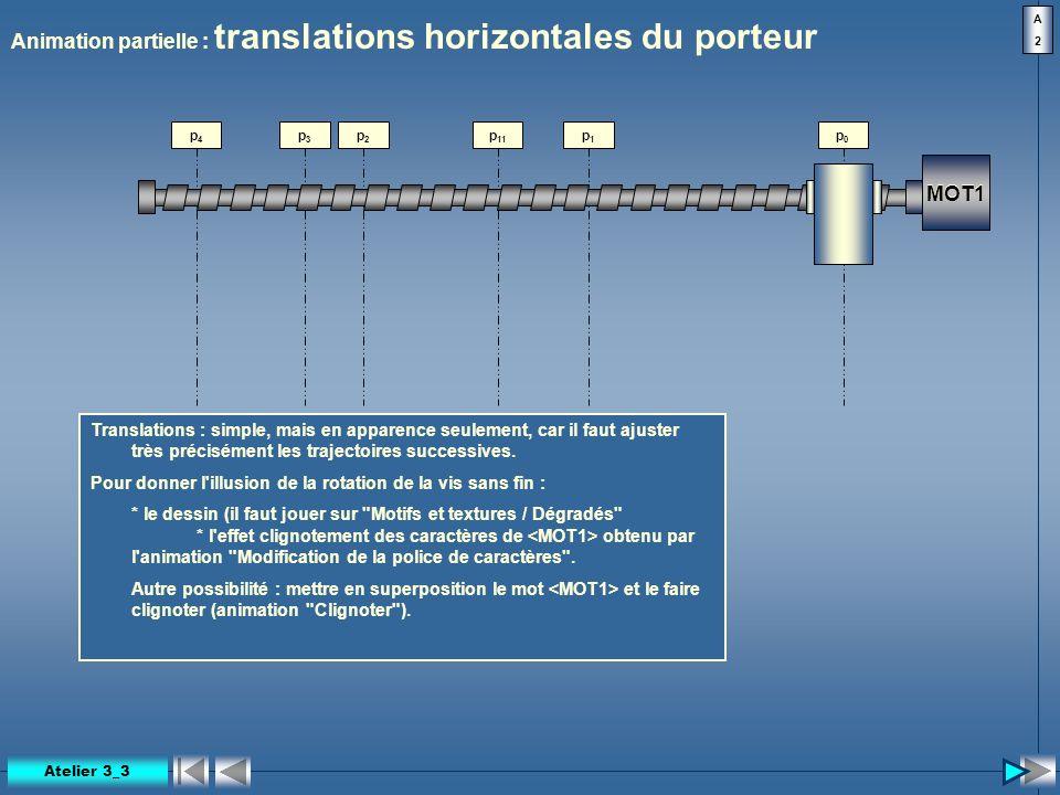 p 11 Animation partielle : translations horizontales du porteur MOT1 p0p0 p1p1 p2p2 p3p3 p4p4 Translations : simple, mais en apparence seulement, car