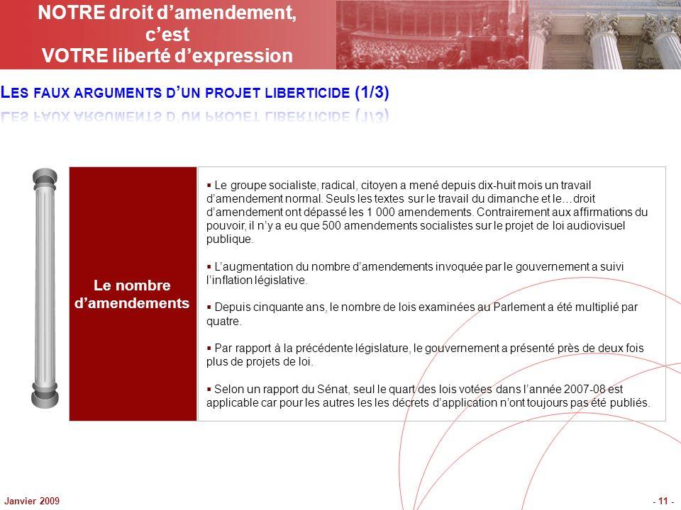 Janvier 2009- 11 - Le nombre damendements Le groupe socialiste, radical, citoyen a mené depuis dix-huit mois un travail damendement normal. Seuls les